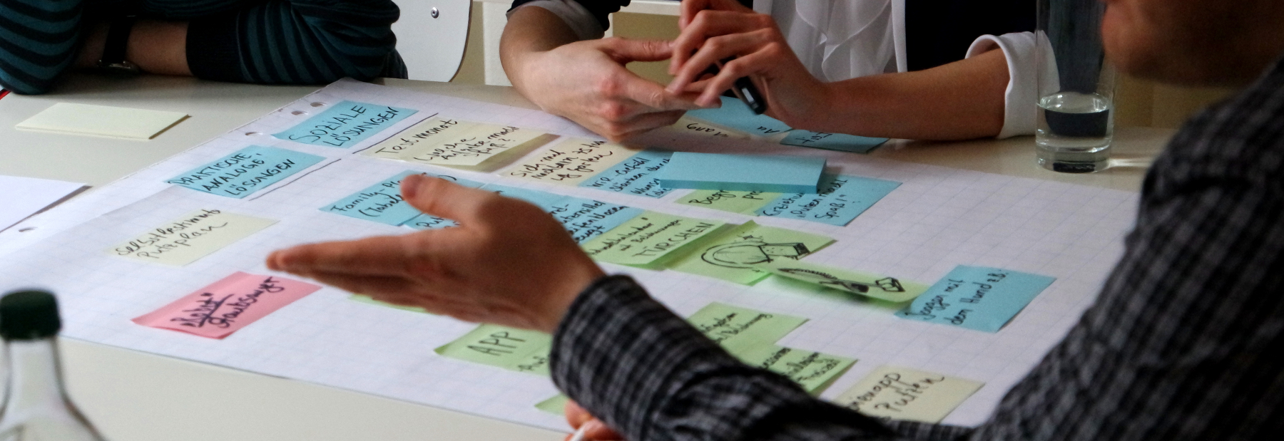 Design Thinking for Business Success